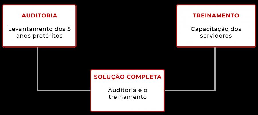 ESQUEMA-EFICIENIA2