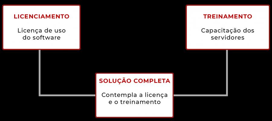 ESQUEMA-EFICIENIA3