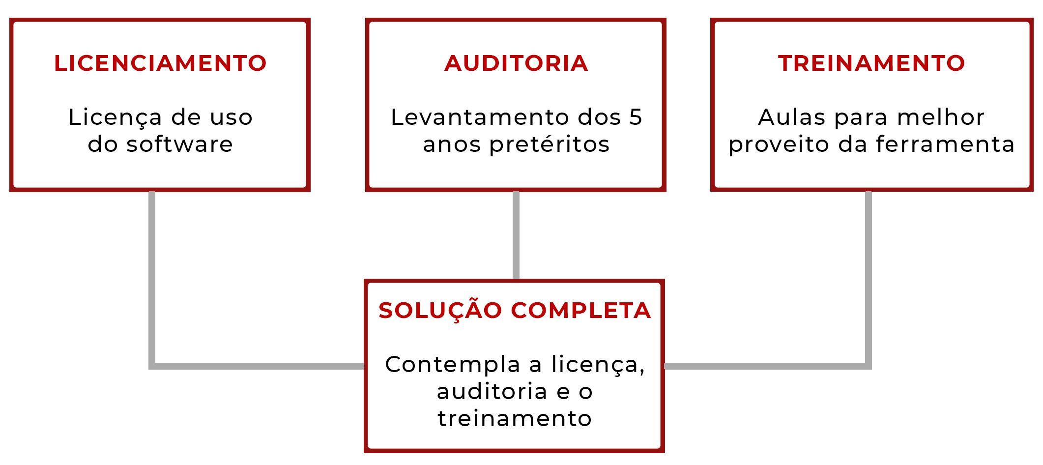 eficiencia-esquema-1